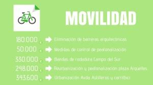 ptos movilidad