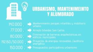 ptos urbanismo